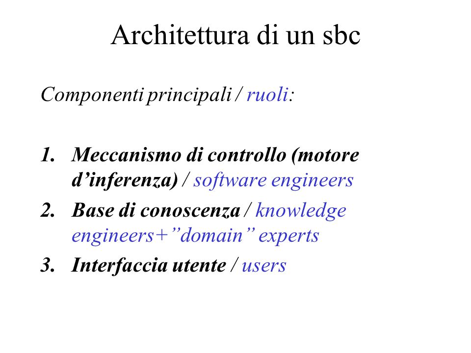 Architettura di un sbc Componenti principali / ruoli: