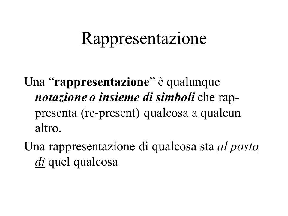 Rappresentazione Una rappresentazione è qualunque notazione o insieme di simboli che rap-presenta (re-present) qualcosa a qualcun altro.