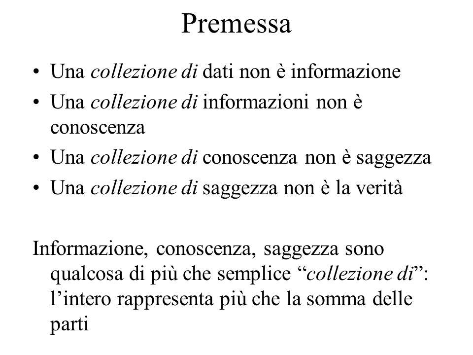 Premessa Una collezione di dati non è informazione