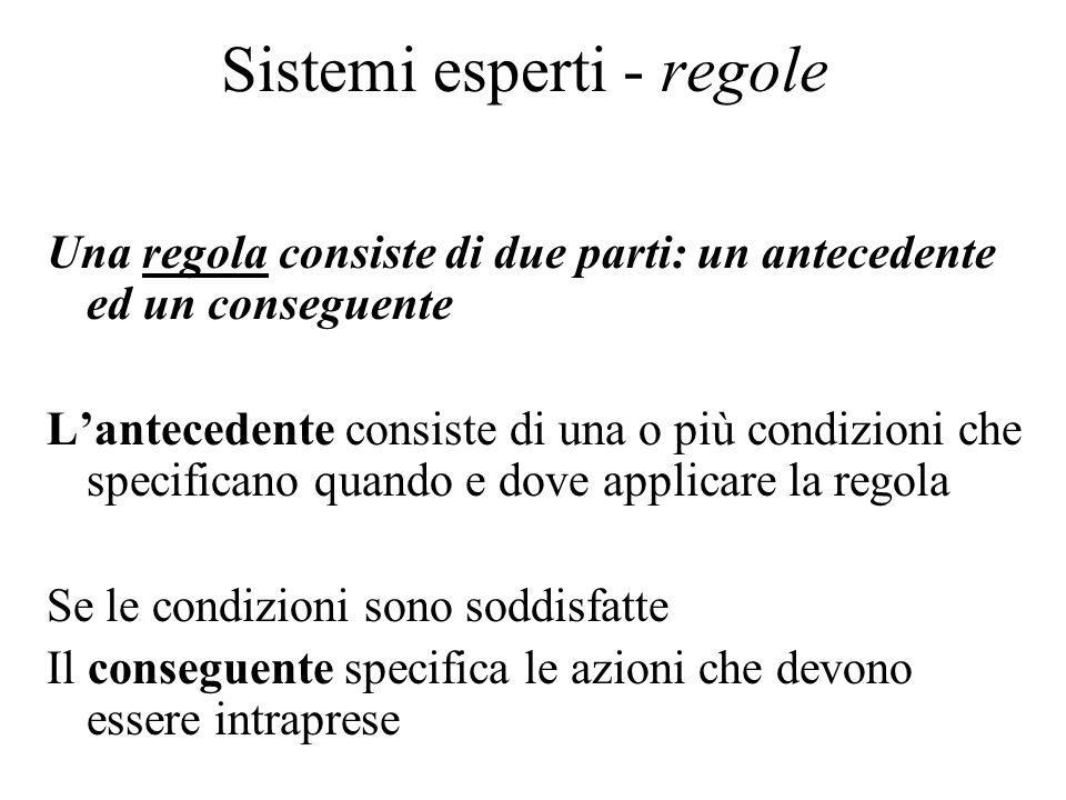 Sistemi esperti - regole