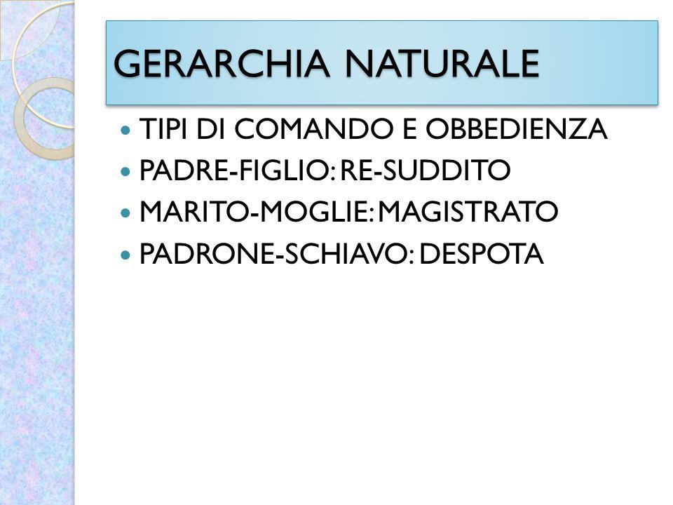 GERARCHIA NATURALE TIPI DI COMANDO E OBBEDIENZA