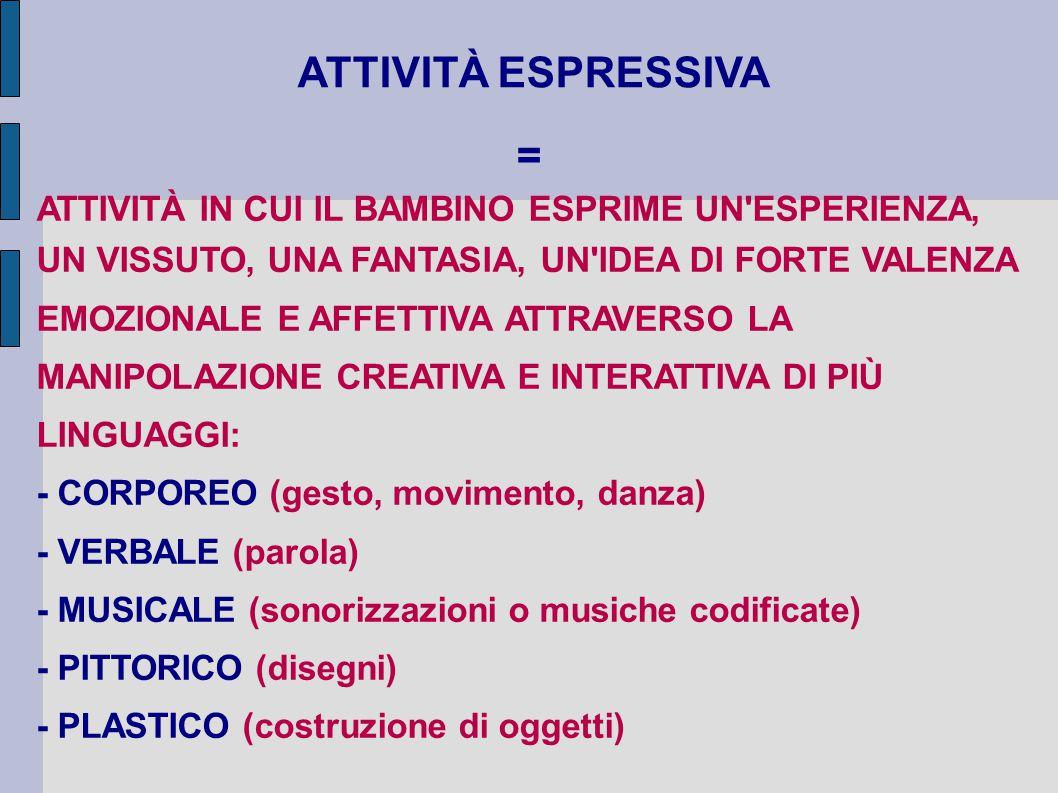 ATTIVITÀ ESPRESSIVA = ATTIVITÀ IN CUI IL BAMBINO ESPRIME UN ESPERIENZA, UN VISSUTO, UNA FANTASIA, UN IDEA DI FORTE VALENZA.