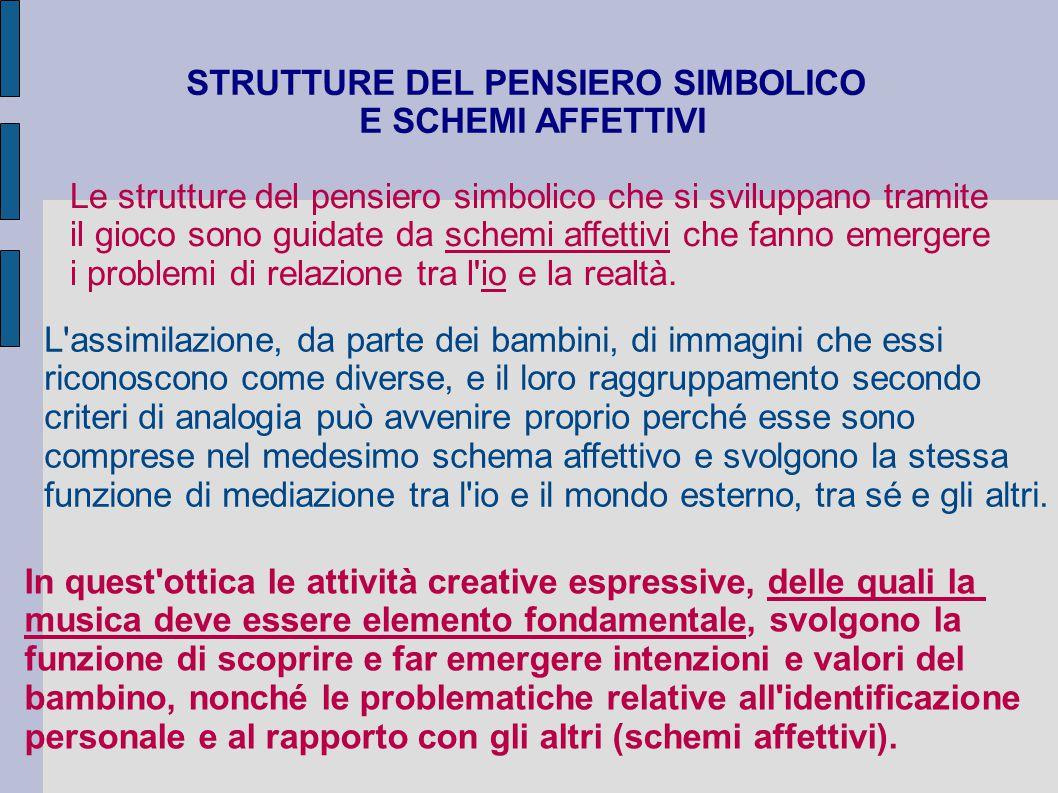 STRUTTURE DEL PENSIERO SIMBOLICO