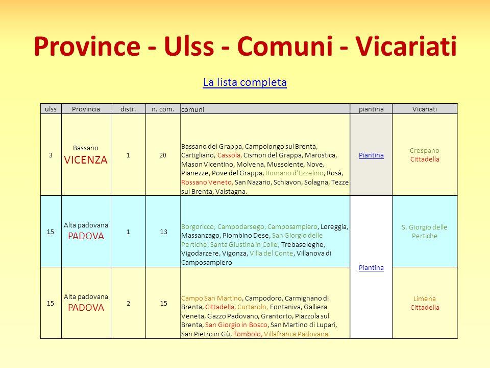 Province - Ulss - Comuni - Vicariati