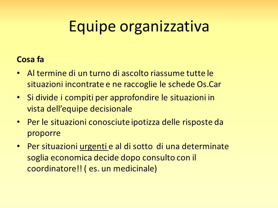 Equipe organizzativa Cosa fa