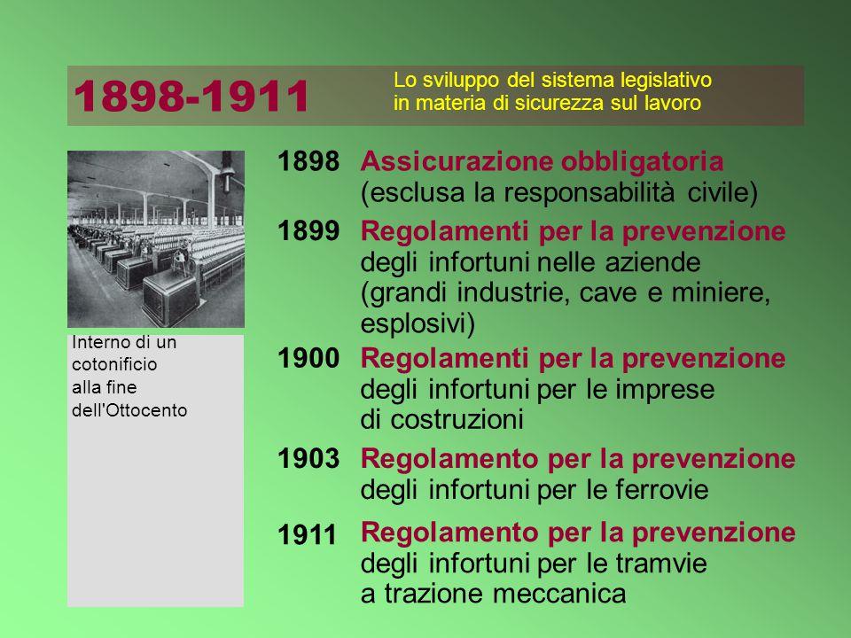 1898-1911 1898 Assicurazione obbligatoria