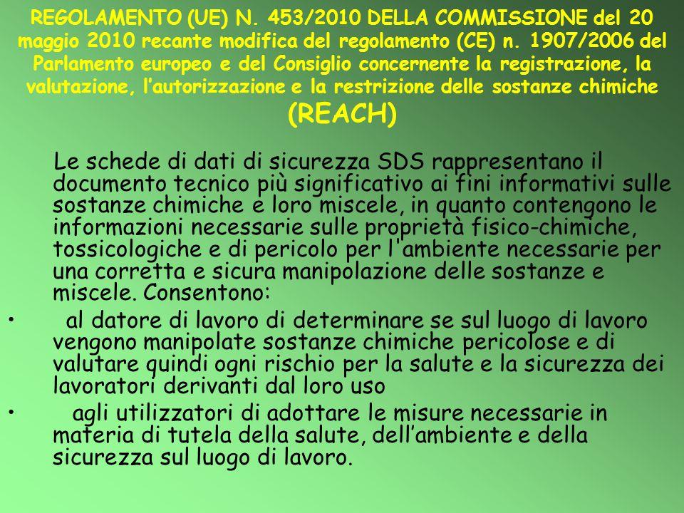 REGOLAMENTO (UE) N. 453/2010 DELLA COMMISSIONE del 20 maggio 2010 recante modifica del regolamento (CE) n. 1907/2006 del Parlamento europeo e del Consiglio concernente la registrazione, la valutazione, l'autorizzazione e la restrizione delle sostanze chimiche (REACH)