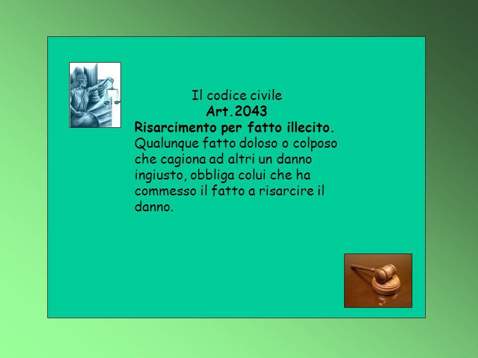 Il codice civile Art.2043. Risarcimento per fatto illecito.