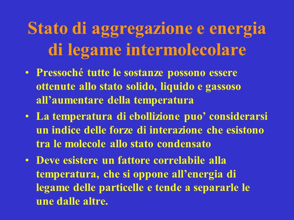 Stato di aggregazione e energia di legame intermolecolare