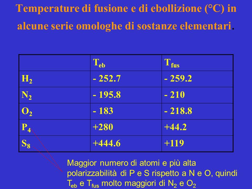 Temperature di fusione e di ebollizione (°C) in alcune serie omologhe di sostanze elementari.