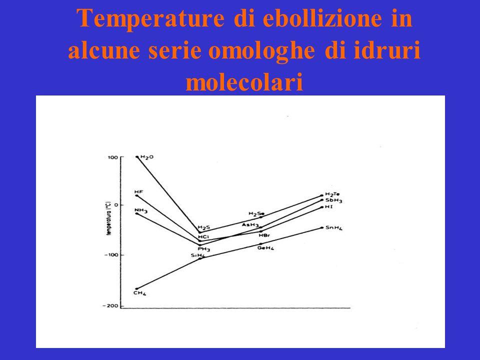 Temperature di ebollizione in alcune serie omologhe di idruri molecolari