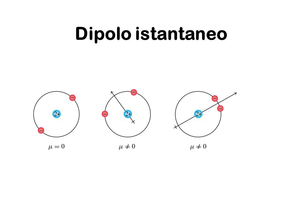 Dipolo istantaneo