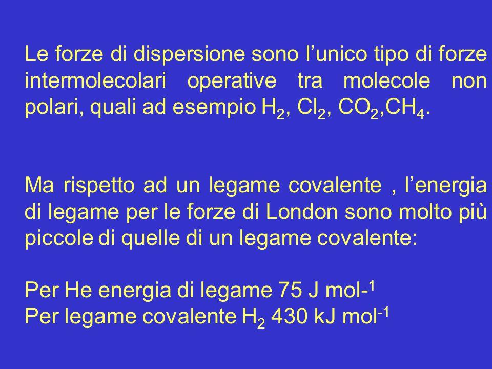 Le forze di dispersione sono l'unico tipo di forze intermolecolari operative tra molecole non polari, quali ad esempio H2, Cl2, CO2,CH4.