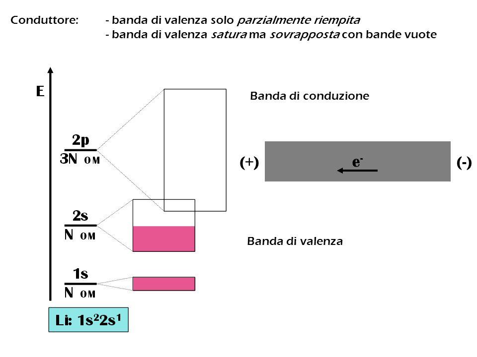Conduttore:. - banda di valenza solo parzialmente riempita