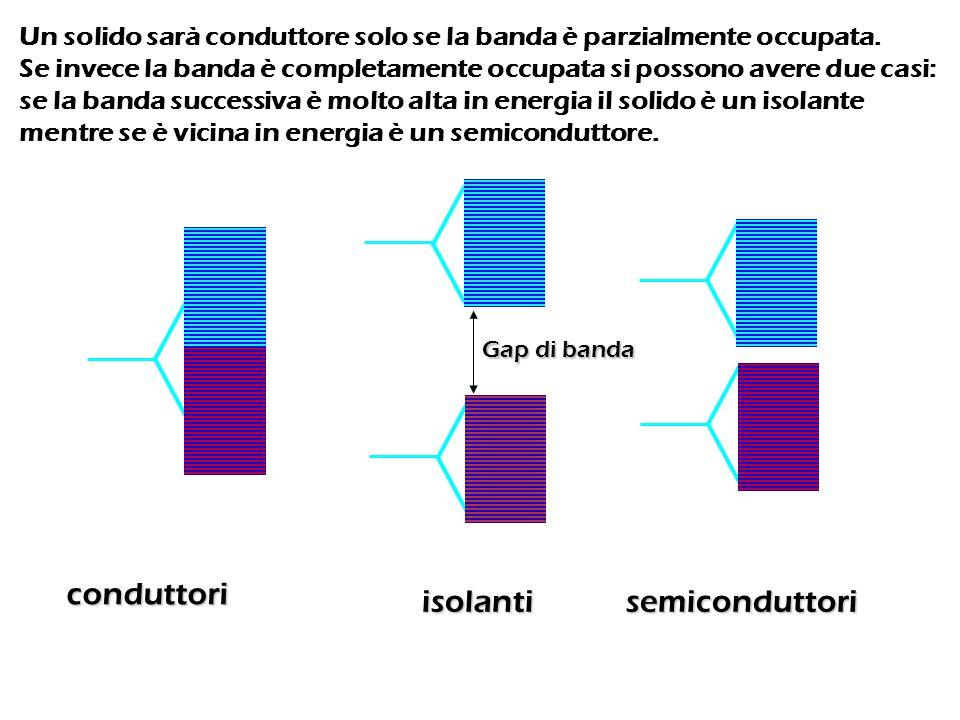conduttori isolanti semiconduttori