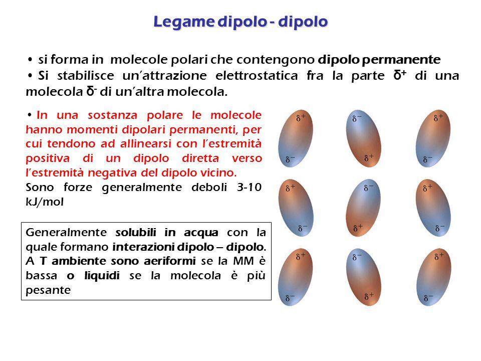 Legame dipolo - dipolo si forma in molecole polari che contengono dipolo permanente.