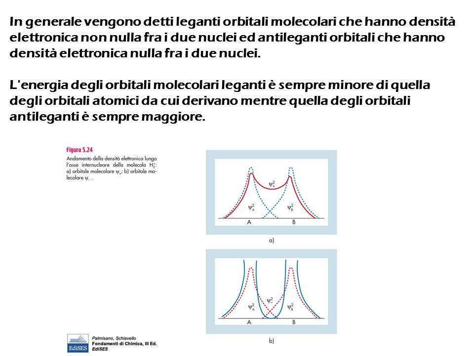 In generale vengono detti leganti orbitali molecolari che hanno densità elettronica non nulla fra i due nuclei ed antileganti orbitali che hanno densità elettronica nulla fra i due nuclei.