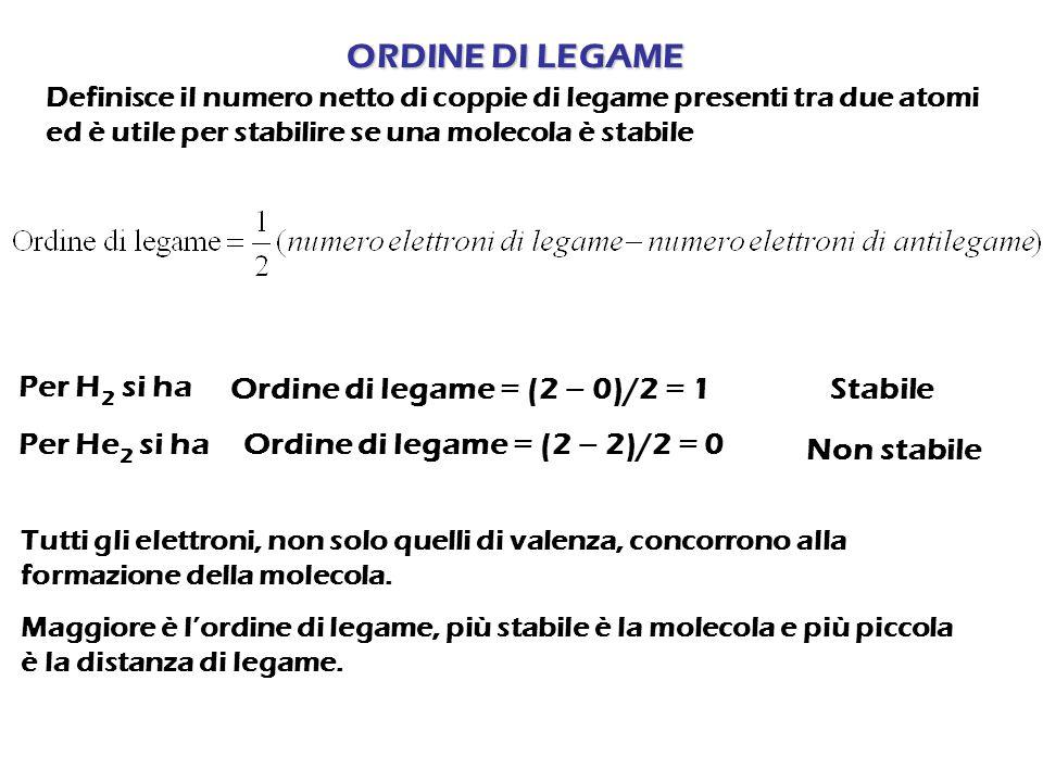 ORDINE DI LEGAME Per H2 si ha Ordine di legame = (2 – 0)/2 = 1 Stabile