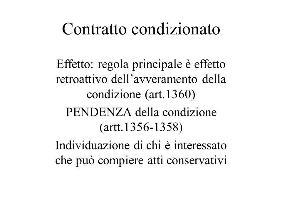 Contratto condizionato