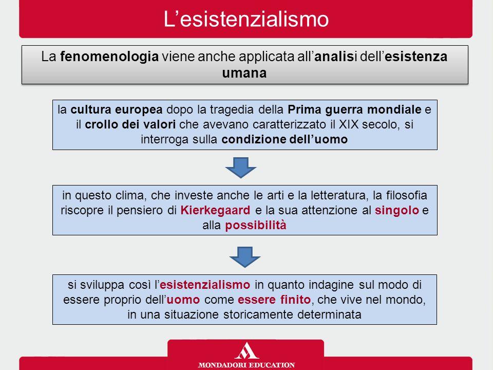 L'esistenzialismo La fenomenologia viene anche applicata all'analisi dell'esistenza umana.
