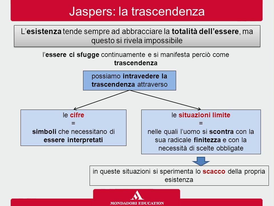 Jaspers: la trascendenza