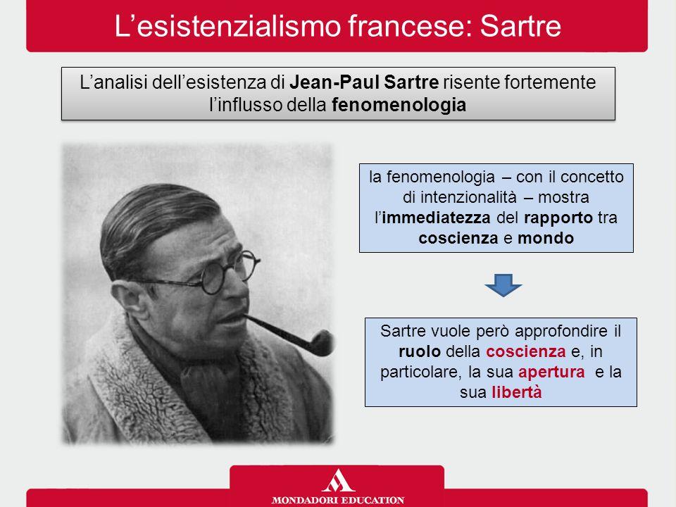 L'esistenzialismo francese: Sartre