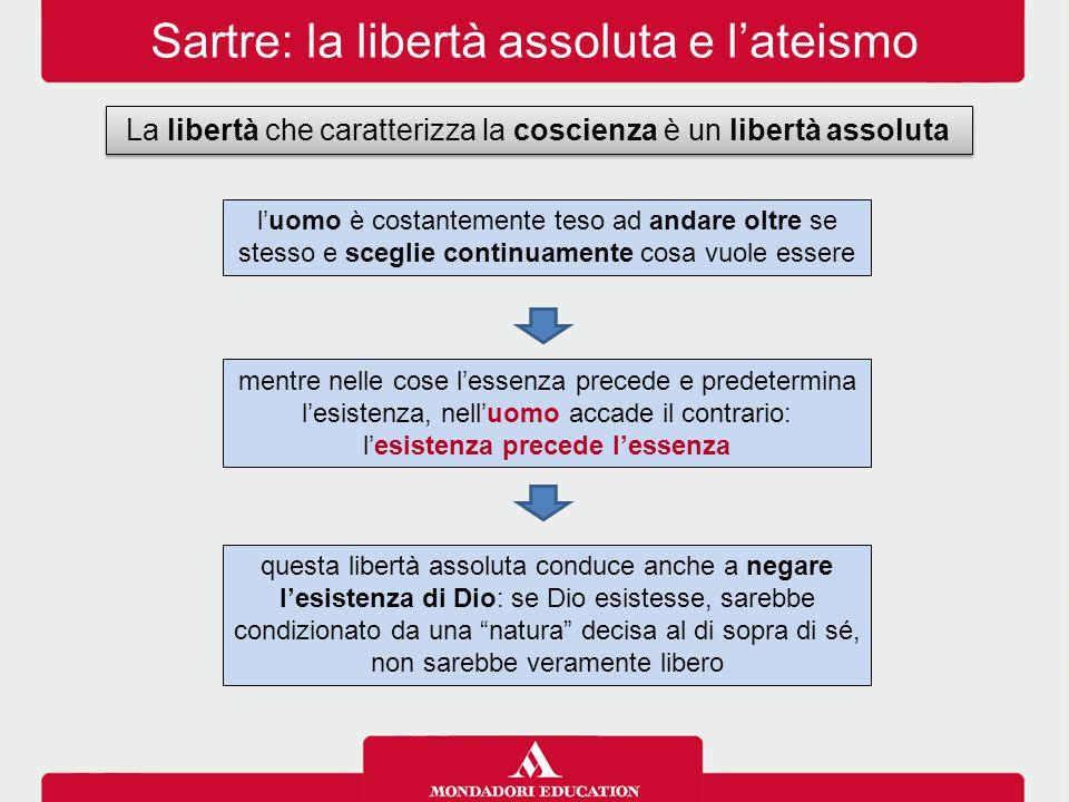 Sartre: la libertà assoluta e l'ateismo