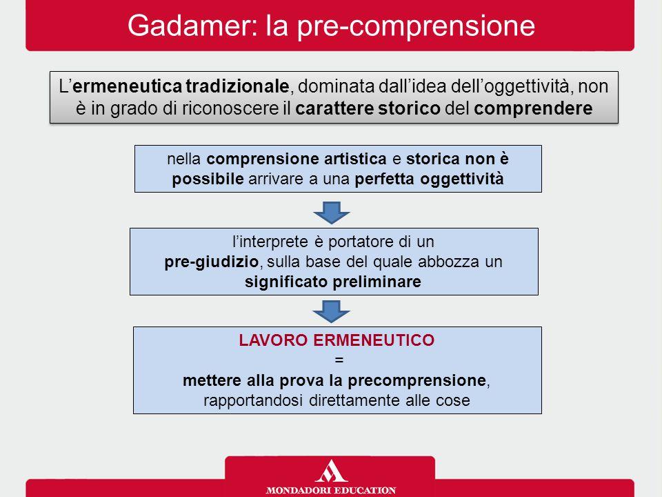 Gadamer: la pre-comprensione