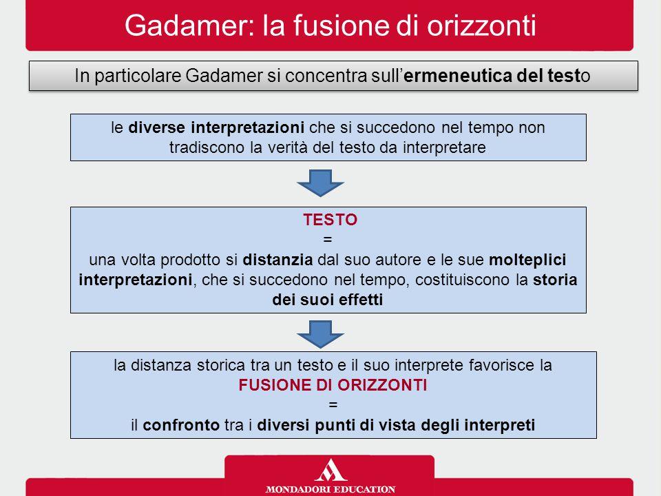 Gadamer: la fusione di orizzonti