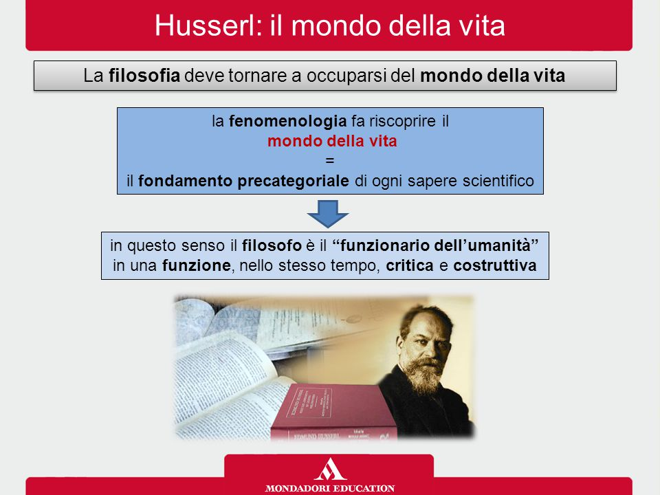 Husserl: il mondo della vita