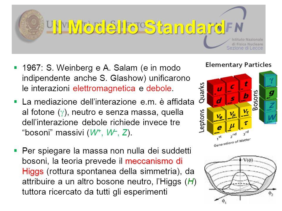Il Modello Standard 1967: S. Weinberg e A. Salam (e in modo indipendente anche S. Glashow) unificarono le interazioni elettromagnetica e debole.