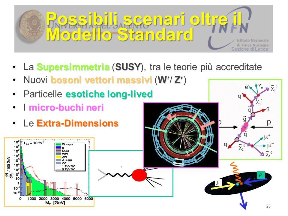 Possibili scenari oltre il Modello Standard