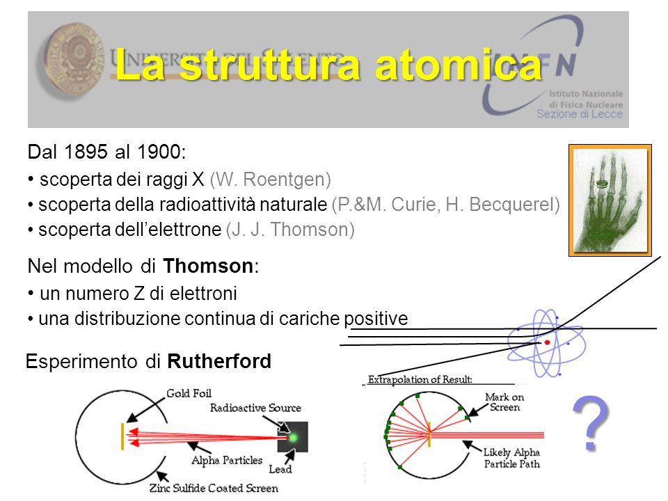 La struttura atomica Dal 1895 al 1900: