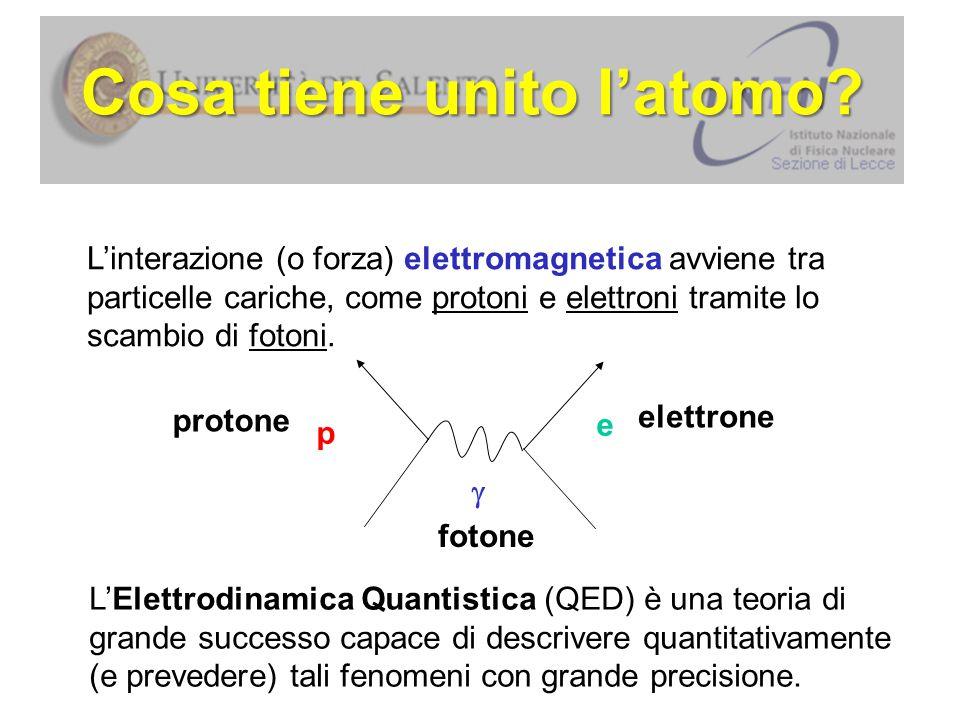 Cosa tiene unito l'atomo