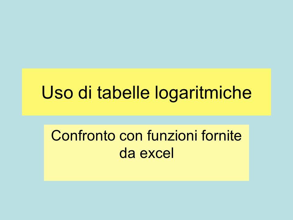 Uso di tabelle logaritmiche