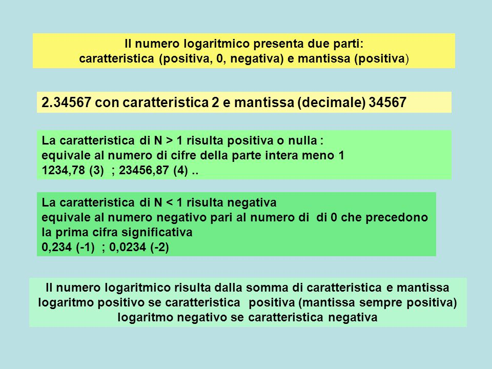 2.34567 con caratteristica 2 e mantissa (decimale) 34567