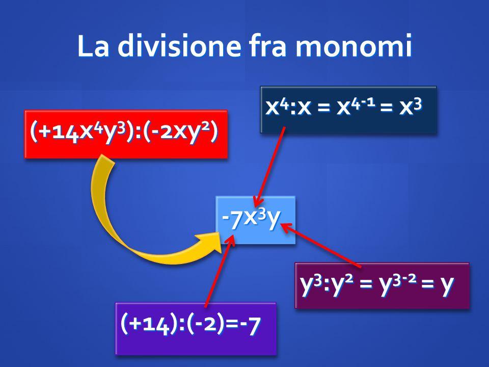 La divisione fra monomi