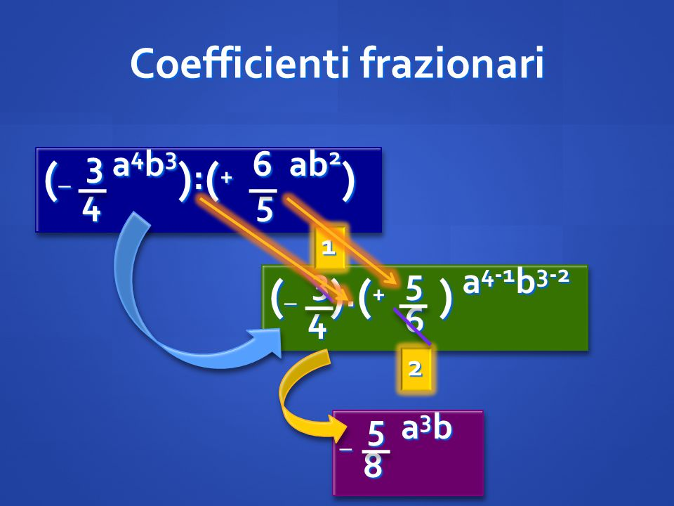 Coefficienti frazionari