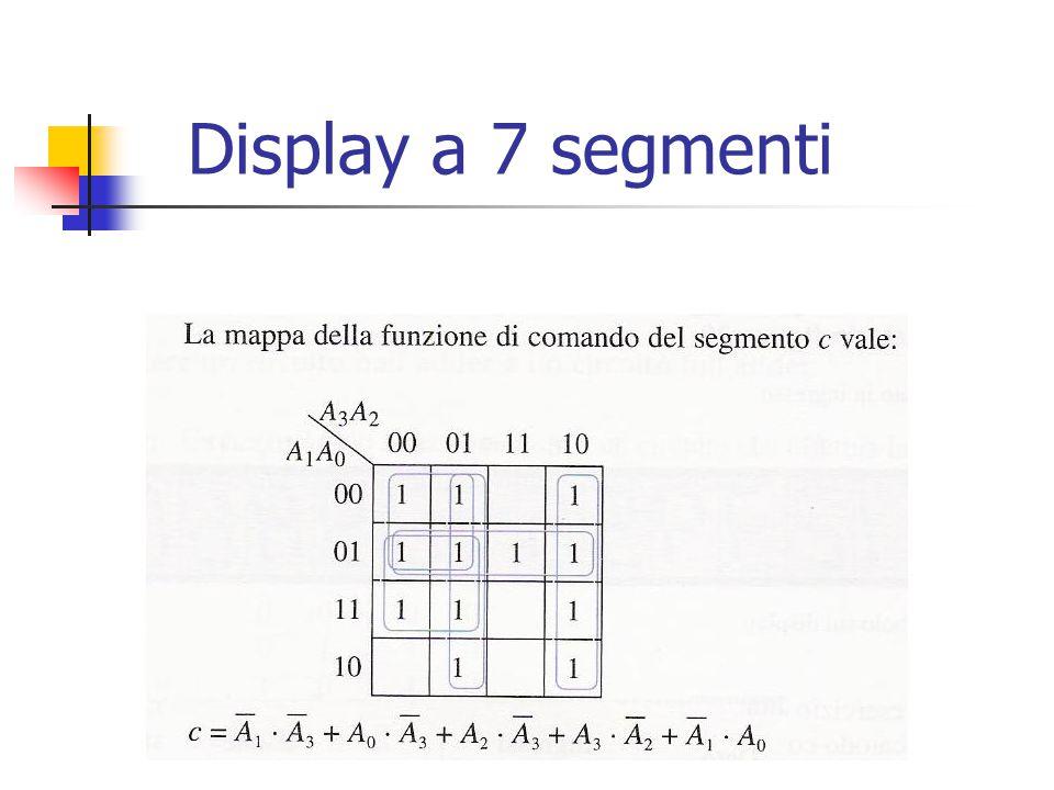 Display a 7 segmenti