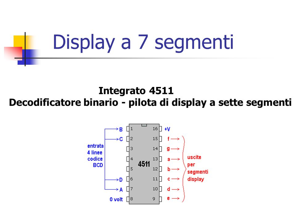 Display a 7 segmenti Integrato 4511 Decodificatore binario - pilota di display a sette segmenti
