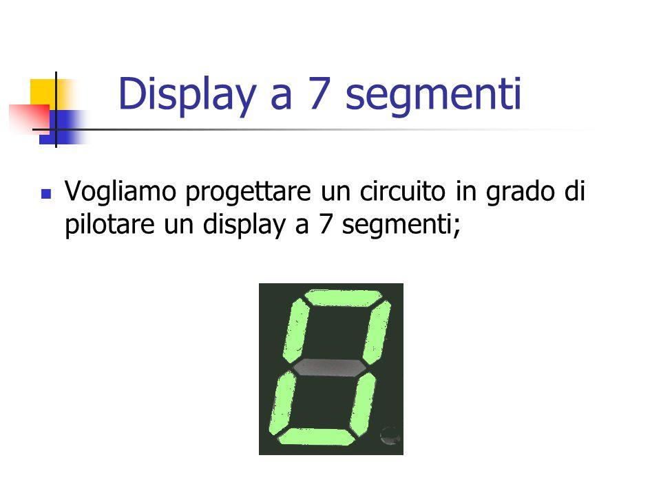 Display a 7 segmenti Vogliamo progettare un circuito in grado di pilotare un display a 7 segmenti;