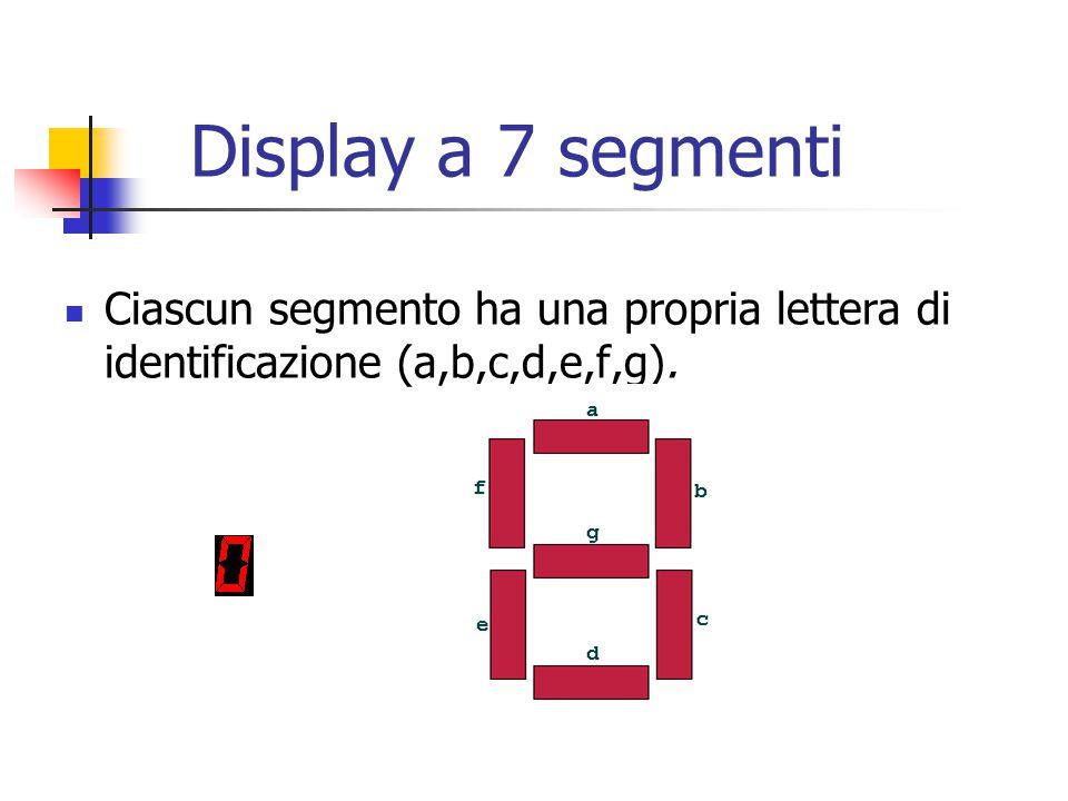 Display a 7 segmenti Ciascun segmento ha una propria lettera di identificazione (a,b,c,d,e,f,g).