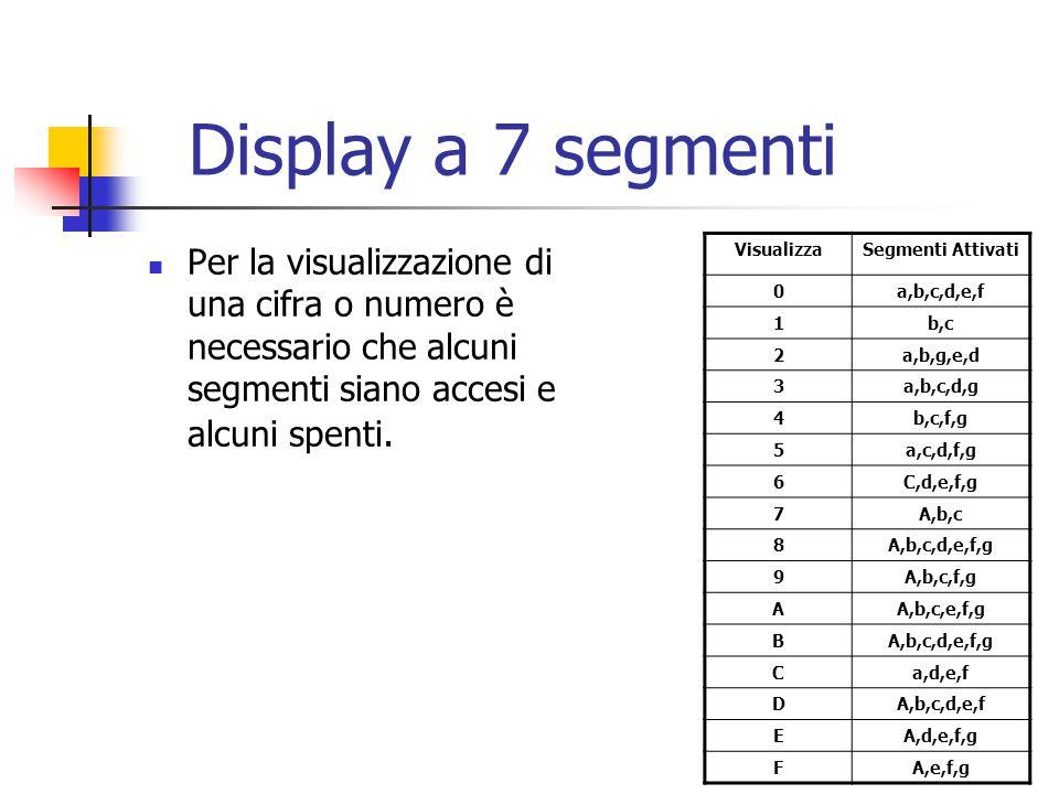 Display a 7 segmenti Per la visualizzazione di una cifra o numero è necessario che alcuni segmenti siano accesi e alcuni spenti.