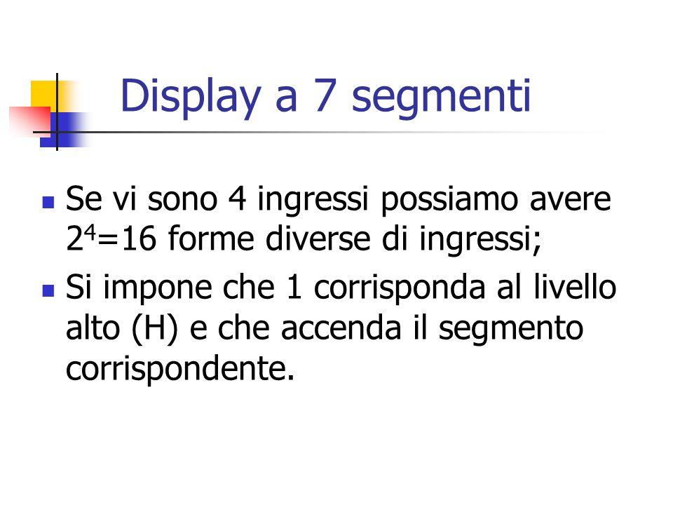Display a 7 segmenti Se vi sono 4 ingressi possiamo avere 24=16 forme diverse di ingressi;