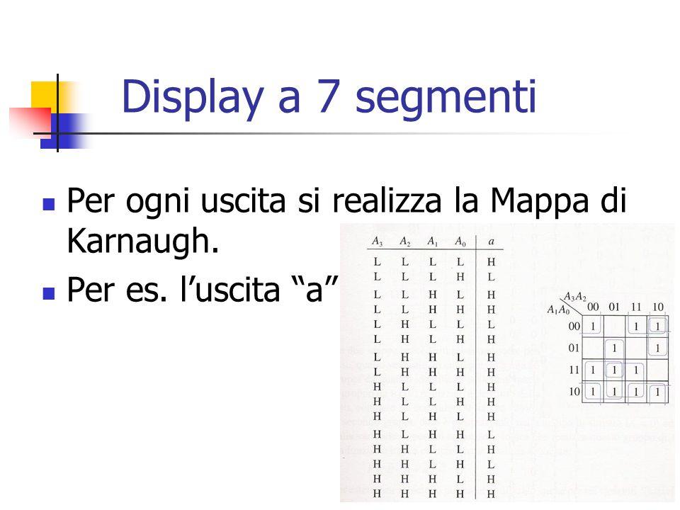 Display a 7 segmenti Per ogni uscita si realizza la Mappa di Karnaugh.