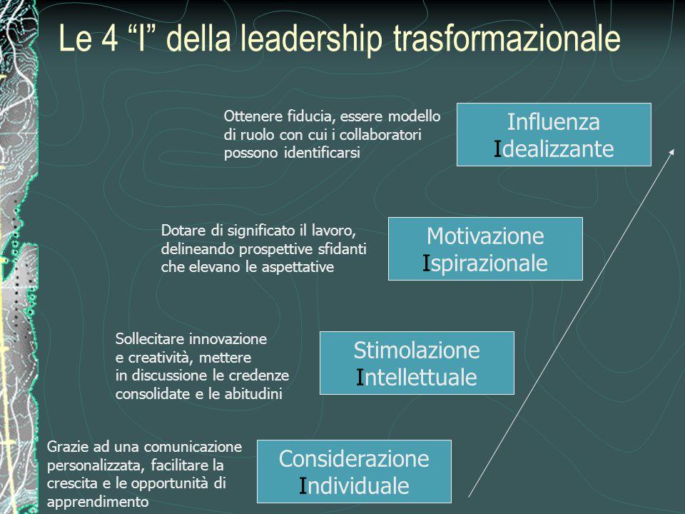 Le 4 I della leadership trasformazionale