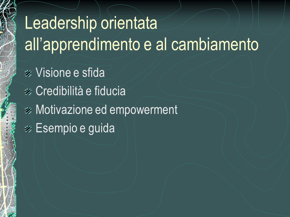 Leadership orientata all'apprendimento e al cambiamento