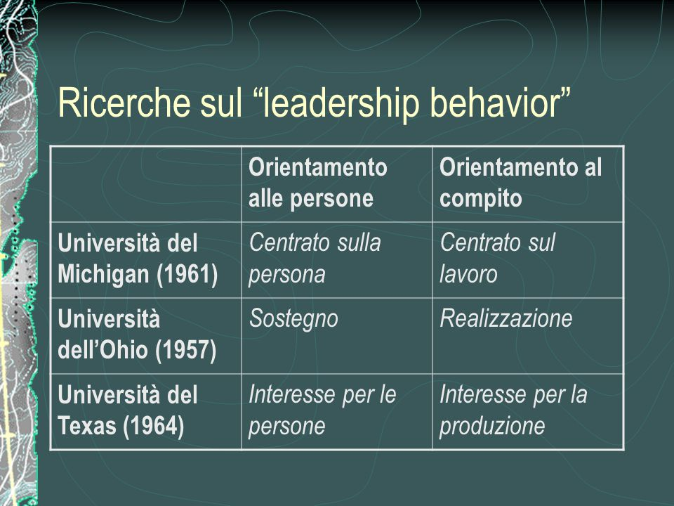 Ricerche sul leadership behavior