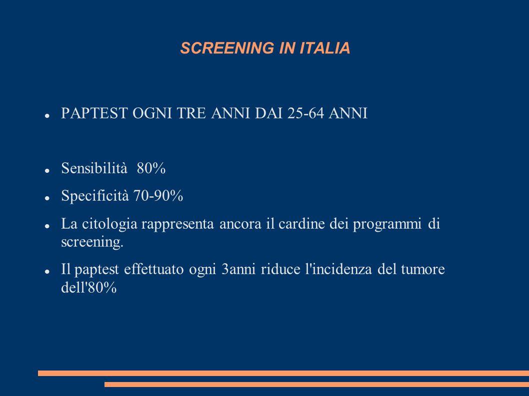 SCREENING IN ITALIA PAPTEST OGNI TRE ANNI DAI 25-64 ANNI. Sensibilità 80% Specificità 70-90%