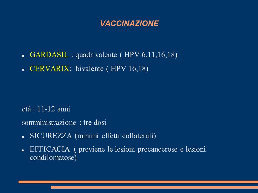 VACCINAZIONE GARDASIL : quadrivalente ( HPV 6,11,16,18) CERVARIX: bivalente ( HPV 16,18) età : 11-12 anni.